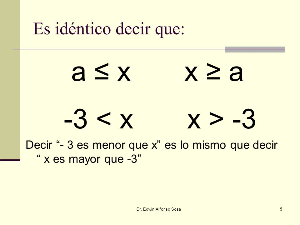 Dr. Edwin Alfonso Sosa5 Es idéntico decir que: a x x a -3 -3 Decir - 3 es menor que x es lo mismo que decir x es mayor que -3
