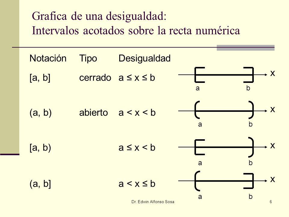 Dr. Edwin Alfonso Sosa6 Grafica de una desigualdad: Intervalos acotados sobre la recta numérica x x x x ab ab ab ab NotaciónTipoDesigualdad [a, b]cerr