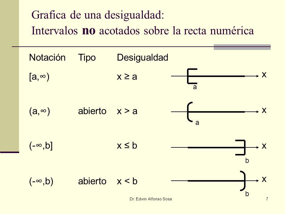 Dr. Edwin Alfonso Sosa7 Grafica de una desigualdad: Intervalos no acotados sobre la recta numérica x x x x a b b a NotaciónTipoDesigualdad [a,)x a (a,