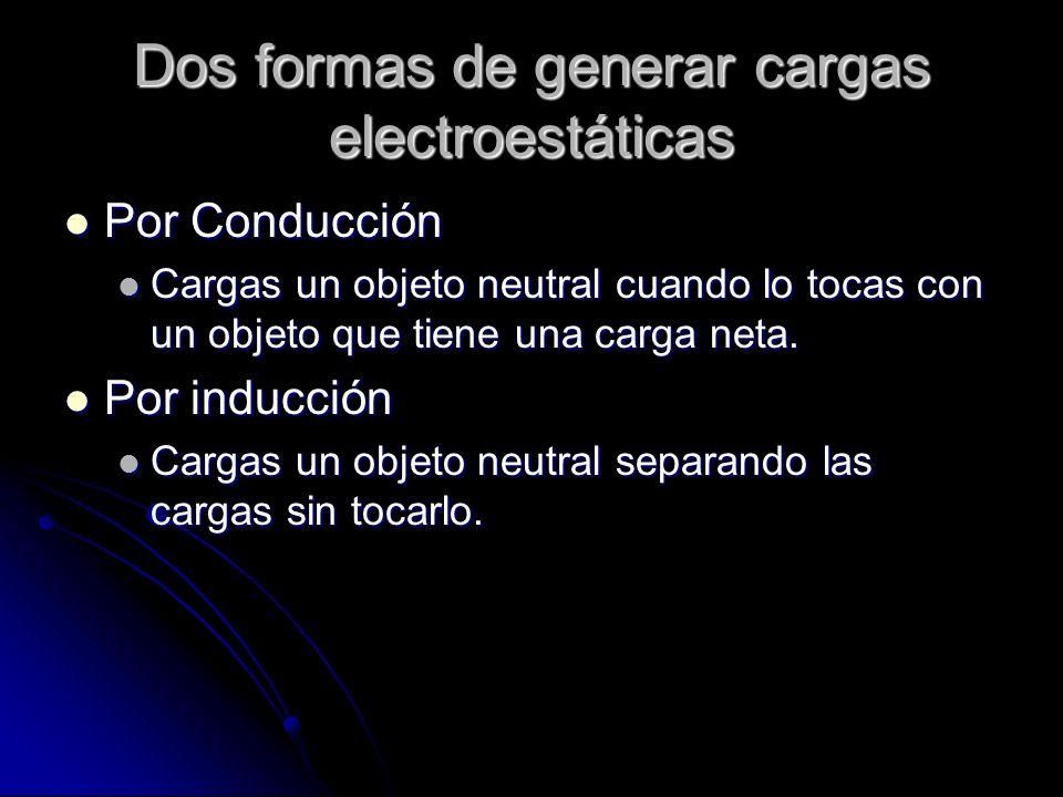 Dos formas de generar cargas electroestáticas Por Conducción Por Conducción Cargas un objeto neutral cuando lo tocas con un objeto que tiene una carga