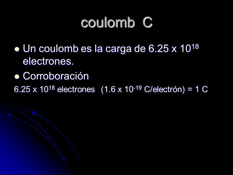 coulomb C Un coulomb es la carga de 6.25 x 10 18 electrones. Un coulomb es la carga de 6.25 x 10 18 electrones. Corroboración Corroboración 6.25 x 10