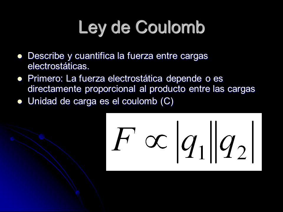 Ley de Coulomb Describe y cuantifica la fuerza entre cargas electrostáticas. Describe y cuantifica la fuerza entre cargas electrostáticas. Primero: La