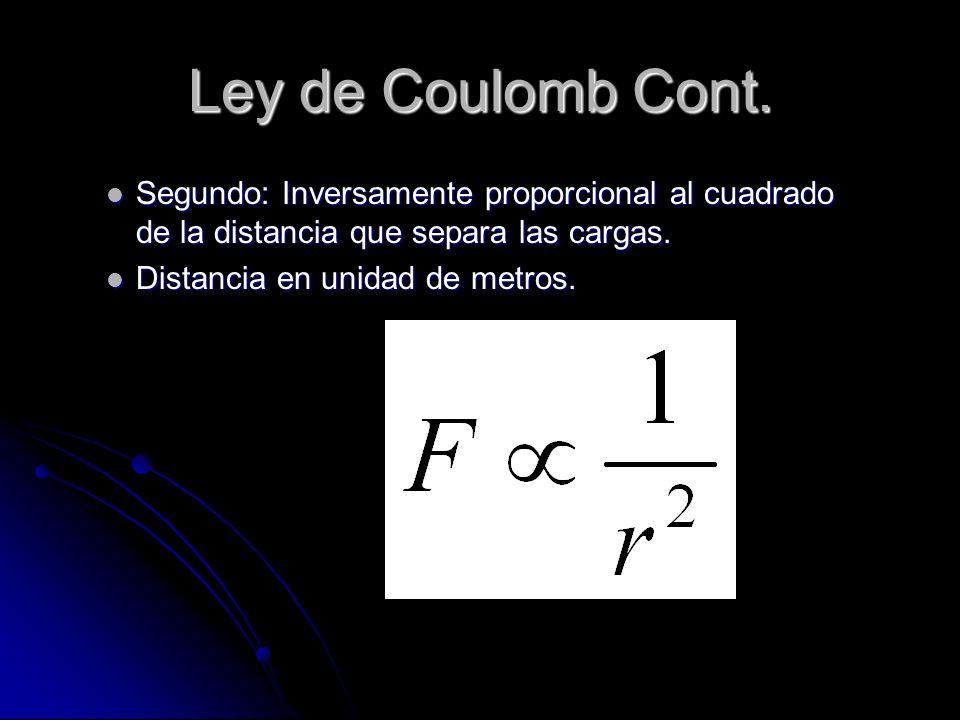 Ley de Coulomb Cont. Segundo: Inversamente proporcional al cuadrado de la distancia que separa las cargas. Segundo: Inversamente proporcional al cuadr