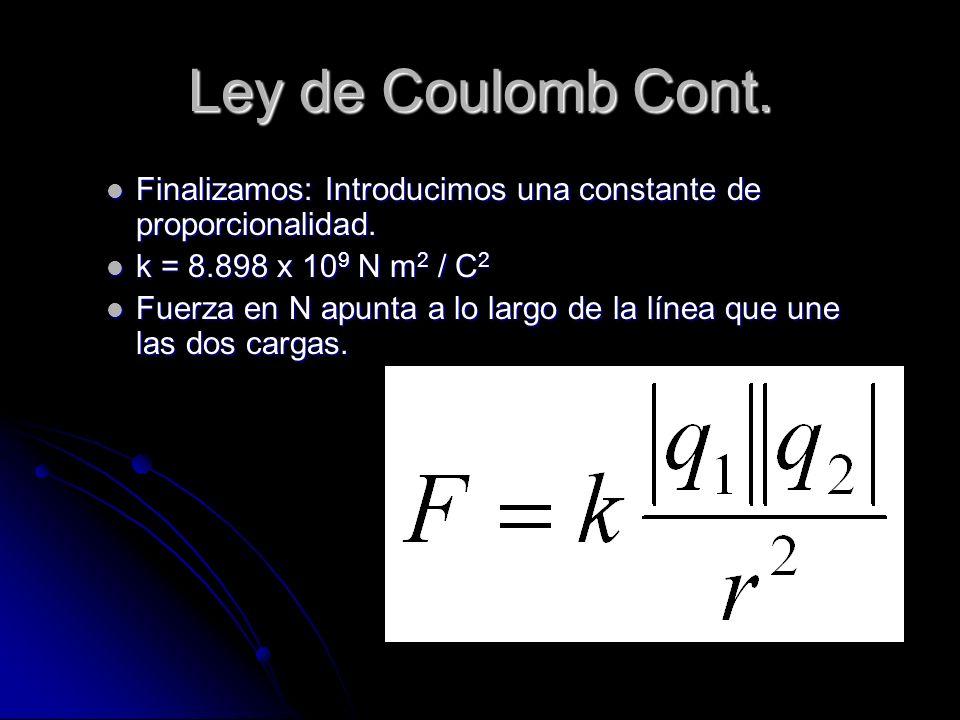 Ley de Coulomb Cont. Finalizamos: Introducimos una constante de proporcionalidad. Finalizamos: Introducimos una constante de proporcionalidad. k = 8.8