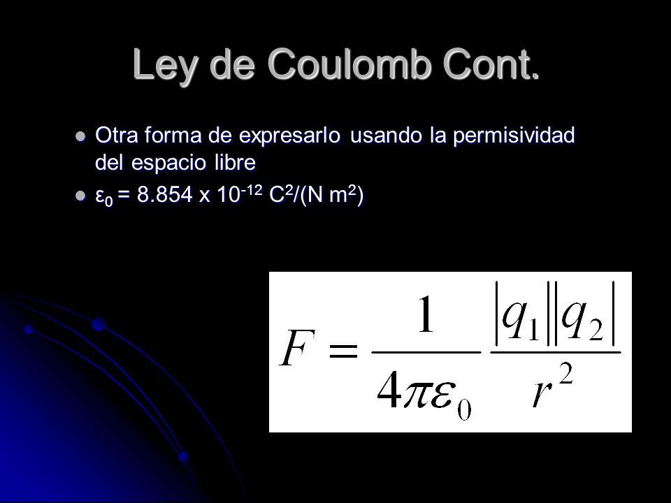 Ley de Coulomb Cont. Otra forma de expresarlo usando la permisividad del espacio libre Otra forma de expresarlo usando la permisividad del espacio lib