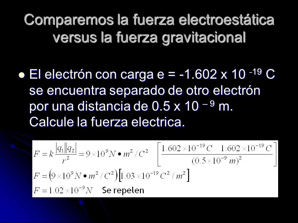 Comparemos la fuerza electroestática versus la fuerza gravitacional El electrón con carga e = -1.602 x 10 -19 C se encuentra separado de otro electrón