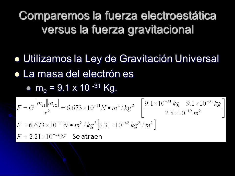 Comparemos la fuerza electroestática versus la fuerza gravitacional Utilizamos la Ley de Gravitación Universal Utilizamos la Ley de Gravitación Univer