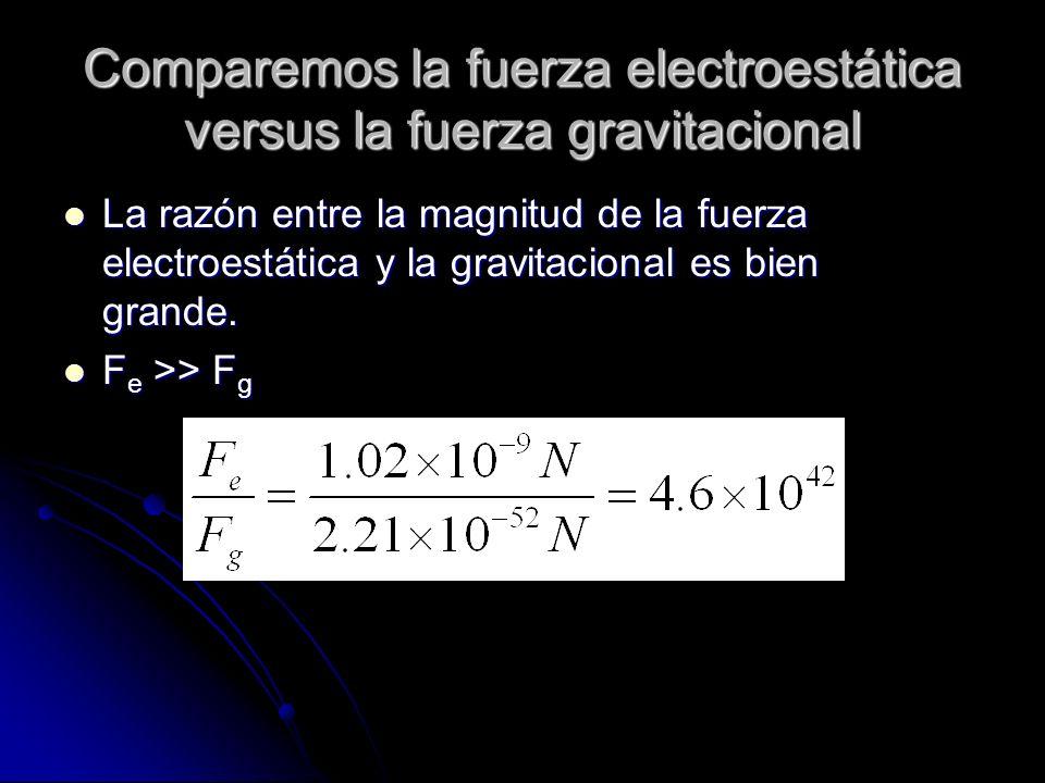 Comparemos la fuerza electroestática versus la fuerza gravitacional La razón entre la magnitud de la fuerza electroestática y la gravitacional es bien