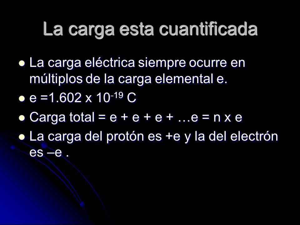 La carga esta cuantificada La carga eléctrica siempre ocurre en múltiplos de la carga elemental e. La carga eléctrica siempre ocurre en múltiplos de l