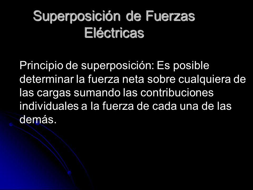 Superposición de Fuerzas Eléctricas Principio de superposición: Es posible determinar la fuerza neta sobre cualquiera de las cargas sumando las contri