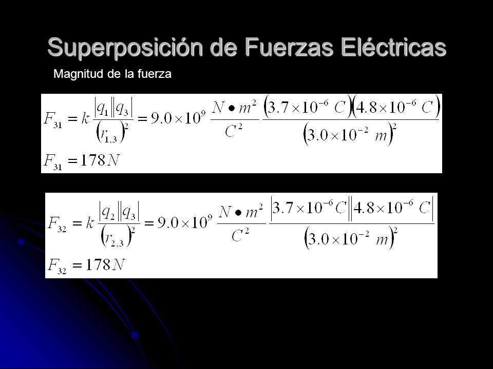 Superposición de Fuerzas Eléctricas Magnitud de la fuerza