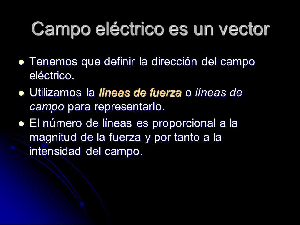 Campo eléctrico es un vector Tenemos que definir la dirección del campo eléctrico. Tenemos que definir la dirección del campo eléctrico. Utilizamos la