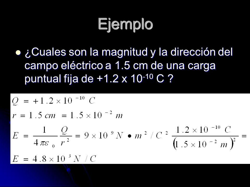 Ejemplo ¿Cuales son la magnitud y la dirección del campo eléctrico a 1.5 cm de una carga puntual fija de +1.2 x 10 -10 C ? ¿Cuales son la magnitud y l