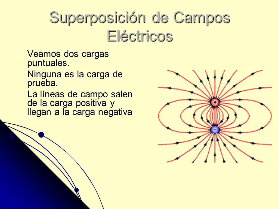 Superposición de Campos Eléctricos Veamos dos cargas puntuales. Veamos dos cargas puntuales. Ninguna es la carga de prueba. Ninguna es la carga de pru
