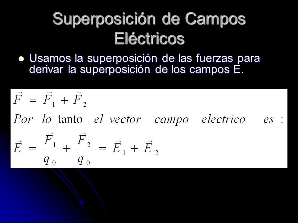 Superposición de Campos Eléctricos Usamos la superposición de las fuerzas para derivar la superposición de los campos E. Usamos la superposición de la
