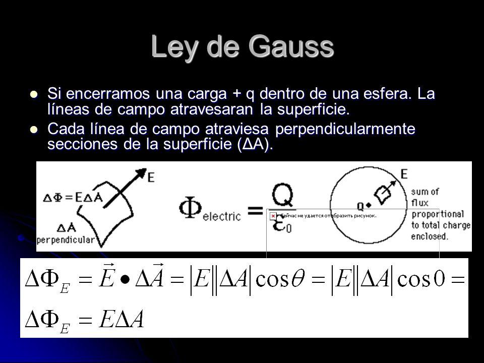 Ley de Gauss Si encerramos una carga + q dentro de una esfera. La líneas de campo atravesaran la superficie. Si encerramos una carga + q dentro de una