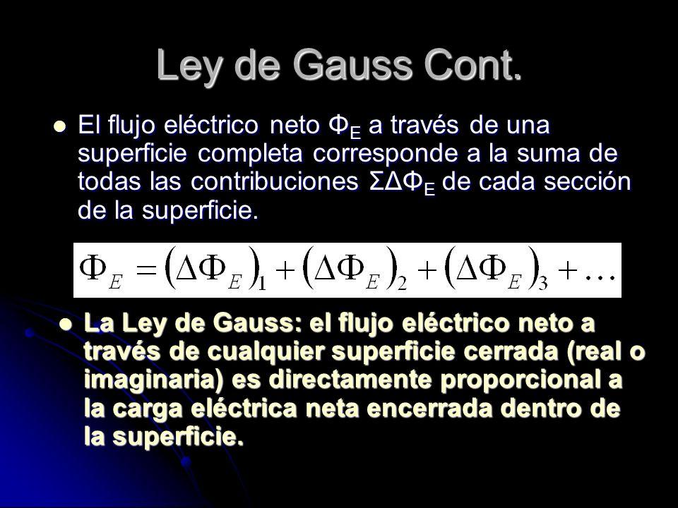 Ley de Gauss Cont. El flujo eléctrico neto Φ E a través de una superficie completa corresponde a la suma de todas las contribuciones ΣΔΦ E de cada sec