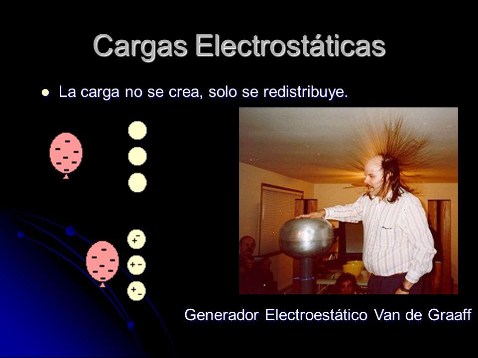 Cargas Electrostáticas La carga no se crea, solo se redistribuye. La carga no se crea, solo se redistribuye. Generador Electroestático Van de Graaff