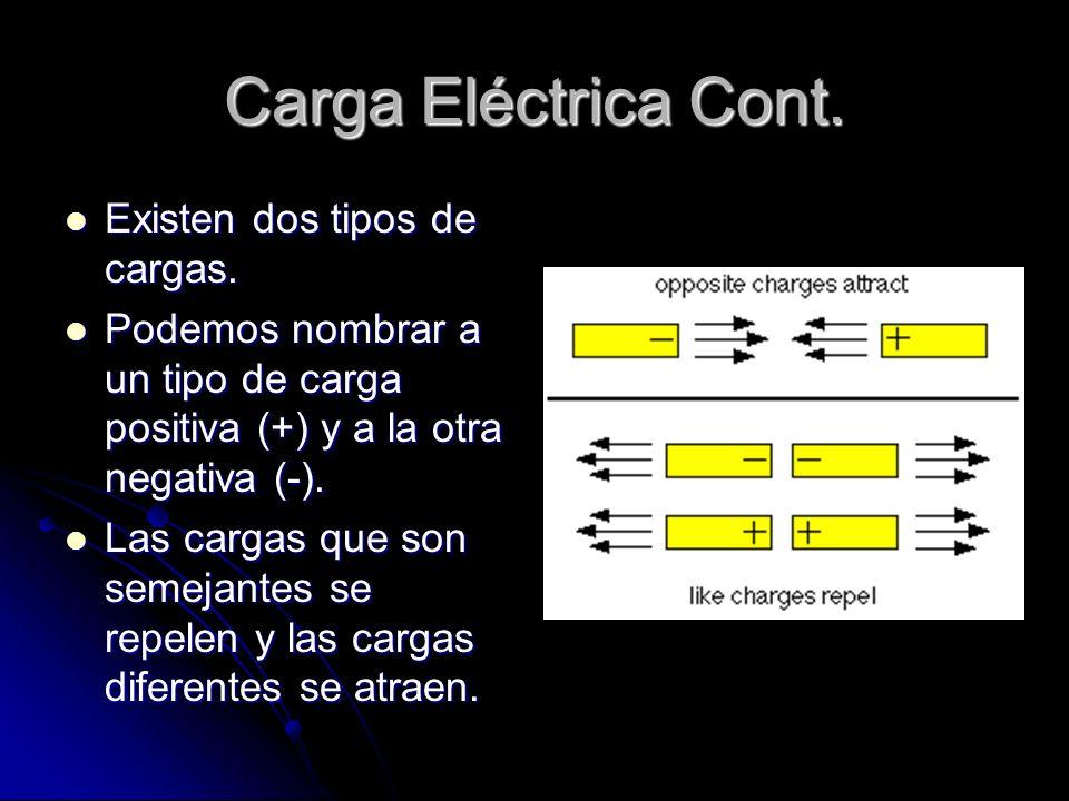 Carga Eléctrica Cont. Existen dos tipos de cargas. Existen dos tipos de cargas. Podemos nombrar a un tipo de carga positiva (+) y a la otra negativa (