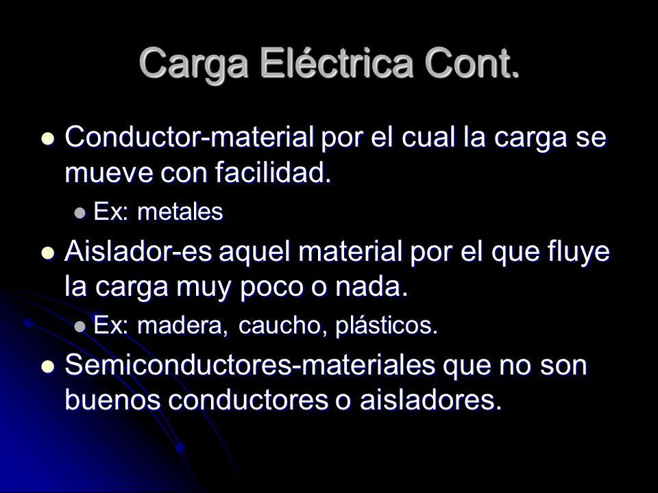 Carga Eléctrica Cont. Conductor-material por el cual la carga se mueve con facilidad. Conductor-material por el cual la carga se mueve con facilidad.