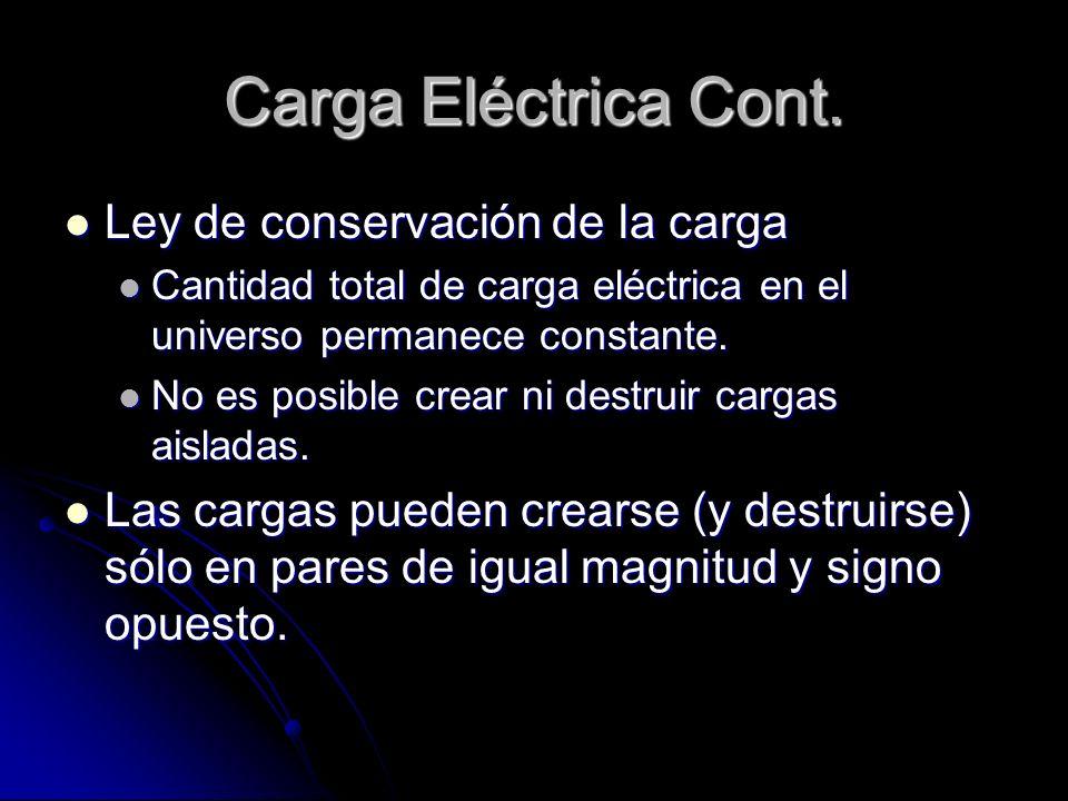 Carga Eléctrica Cont. Ley de conservación de la carga Ley de conservación de la carga Cantidad total de carga eléctrica en el universo permanece const