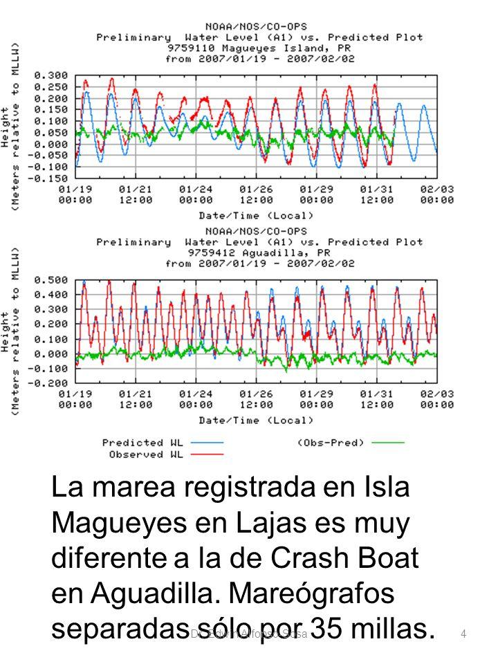 La marea registrada en Isla Magueyes en Lajas es muy diferente a la de Crash Boat en Aguadilla. Mareógrafos separadas sólo por 35 millas. 4Dr. Edwin A