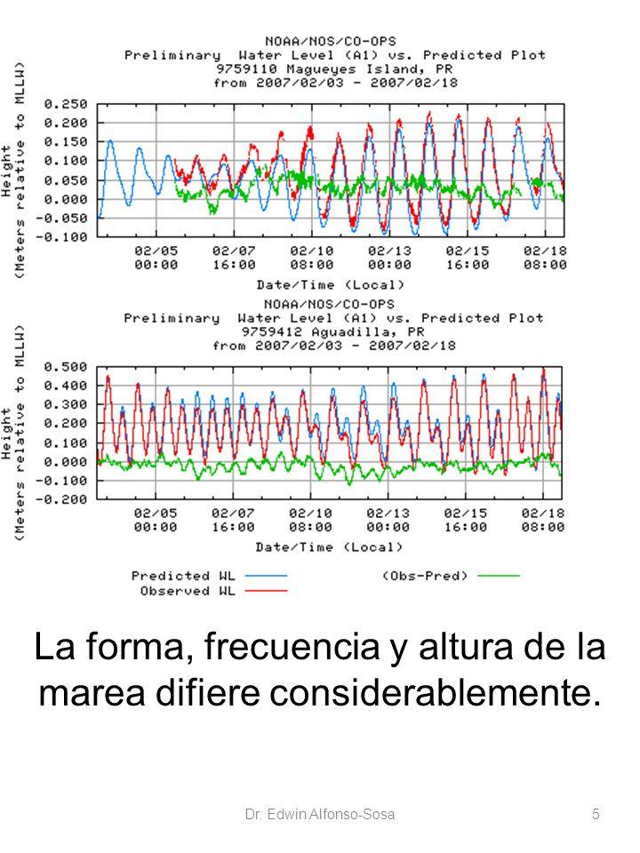 La forma, frecuencia y altura de la marea difiere considerablemente. 5Dr. Edwin Alfonso-Sosa