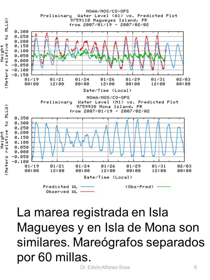 La marea registrada en Isla Magueyes y en Isla de Mona son similares. Mareógrafos separados por 60 millas. 6Dr. Edwin Alfonso-Sosa