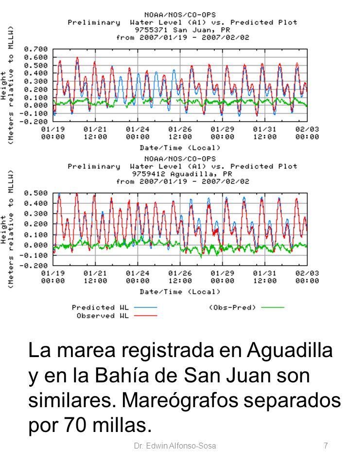 La marea registrada en Aguadilla y en la Bahía de San Juan son similares. Mareógrafos separados por 70 millas. 7Dr. Edwin Alfonso-Sosa