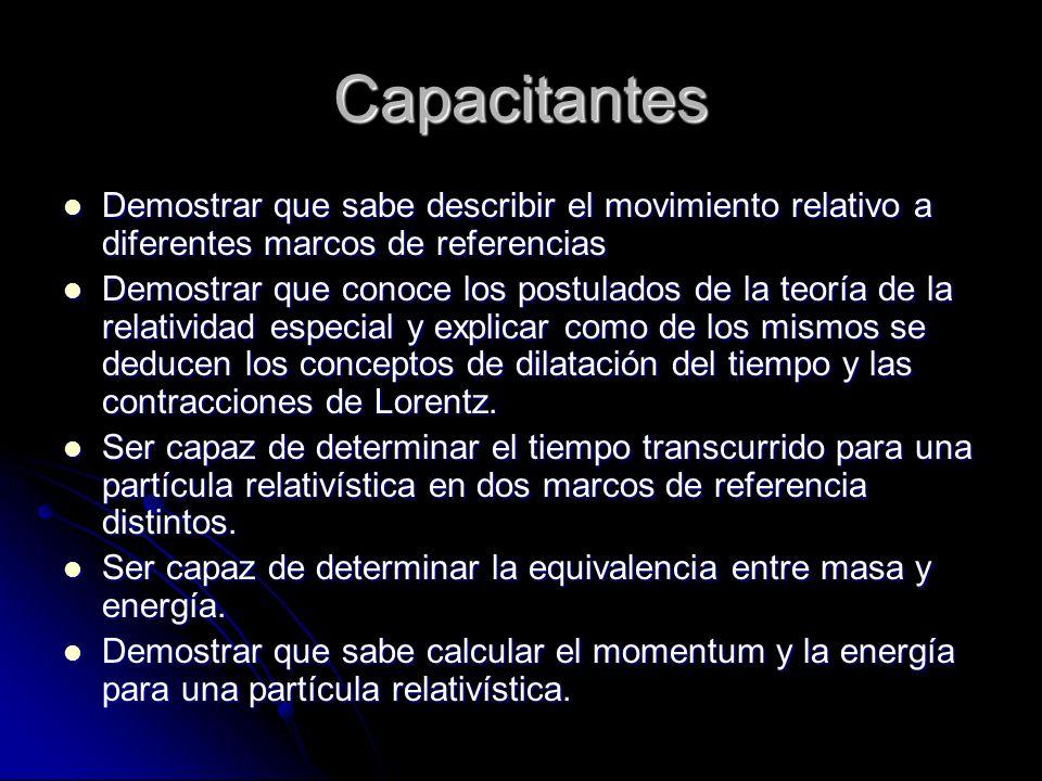 Capacitantes Demostrar que sabe describir el movimiento relativo a diferentes marcos de referencias Demostrar que sabe describir el movimiento relativ