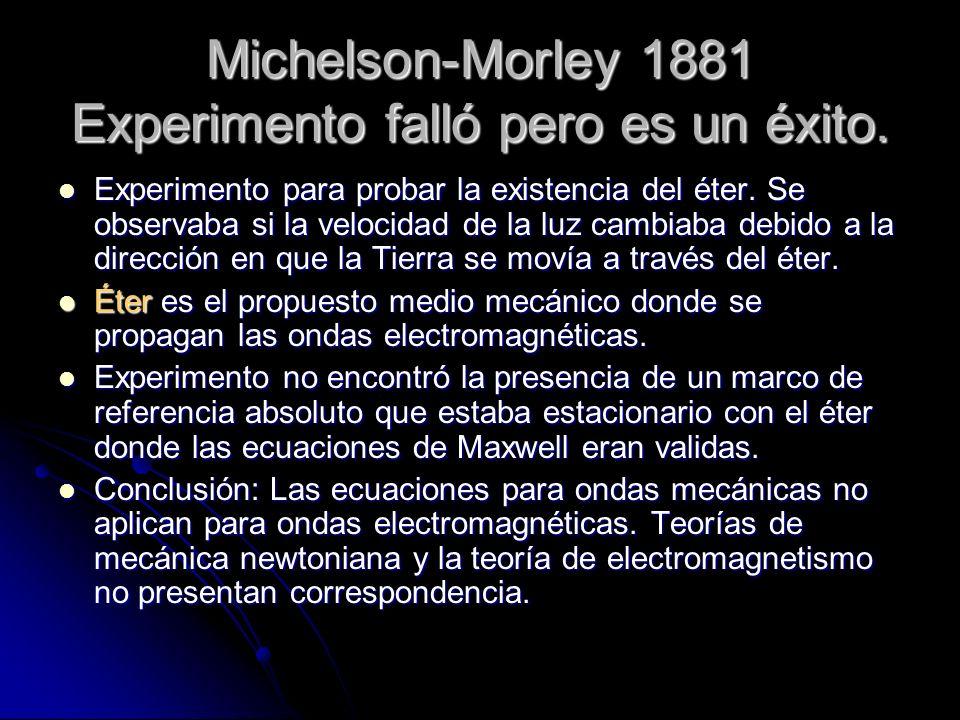 Michelson-Morley 1881 Experimento falló pero es un éxito. Experimento para probar la existencia del éter. Se observaba si la velocidad de la luz cambi