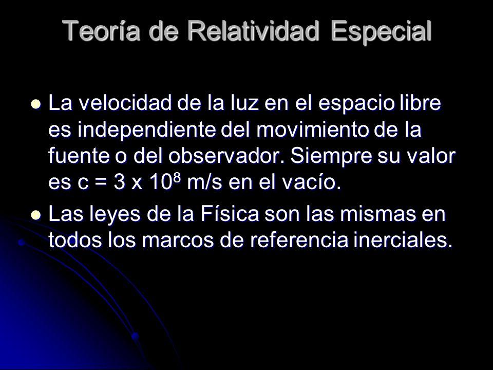 Teoría de Relatividad Especial La velocidad de la luz en el espacio libre es independiente del movimiento de la fuente o del observador. Siempre su va