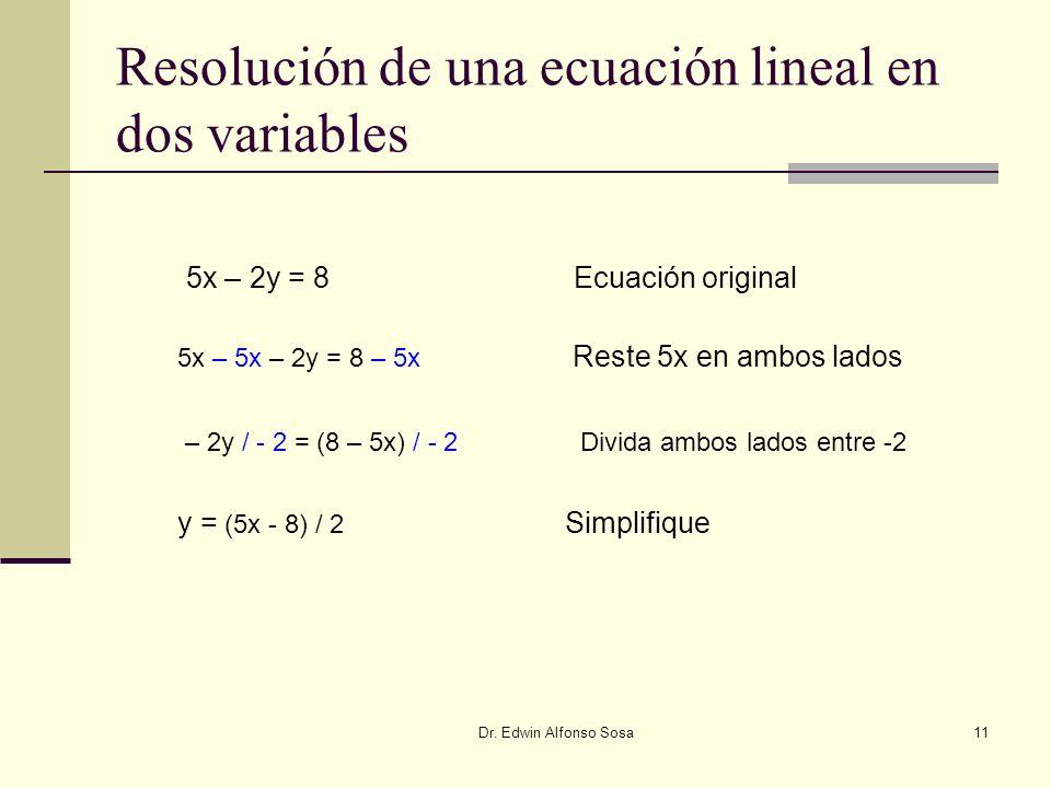 Dr. Edwin Alfonso Sosa11 Resolución de una ecuación lineal en dos variables 5x – 2y = 8 Ecuación original 5x – 5x – 2y = 8 – 5x Reste 5x en ambos lado