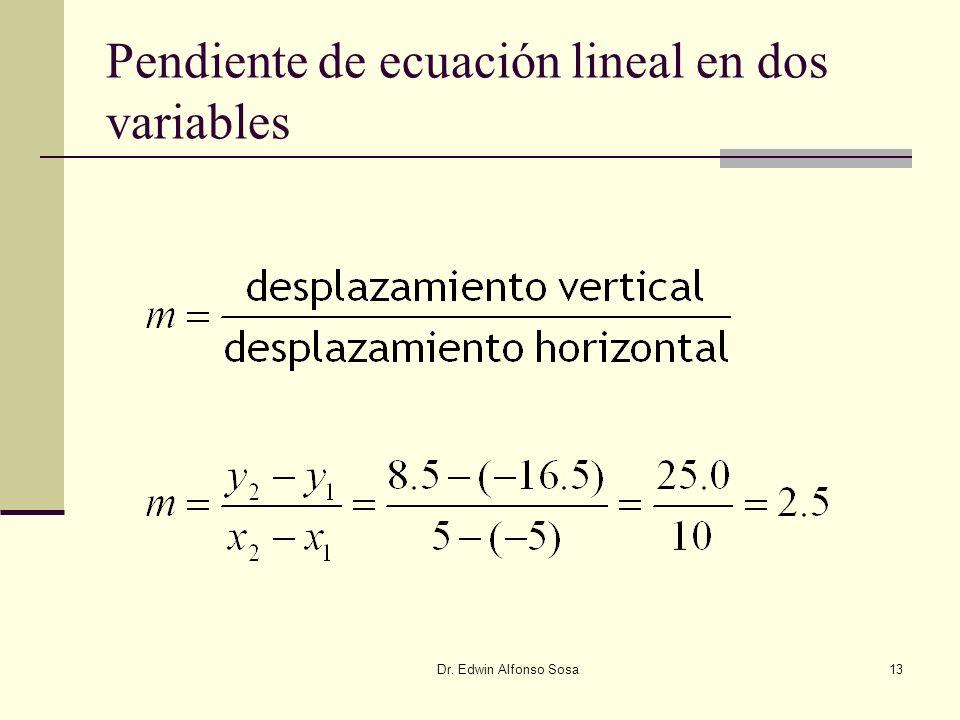 Dr. Edwin Alfonso Sosa13 Pendiente de ecuación lineal en dos variables