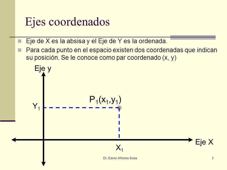 Dr. Edwin Alfonso Sosa3 Ejes coordenados Eje de X es la absisa y el Eje de Y es la ordenada. Para cada punto en el espacio existen dos coordenadas que