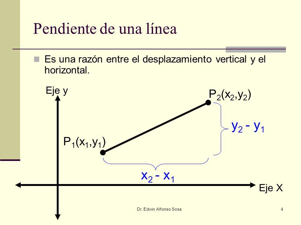 Dr. Edwin Alfonso Sosa4 Pendiente de una línea Es una razón entre el desplazamiento vertical y el horizontal. x 2 - x 1 y 2 - y 1 P 1 (x 1,y 1 ) P 2 (