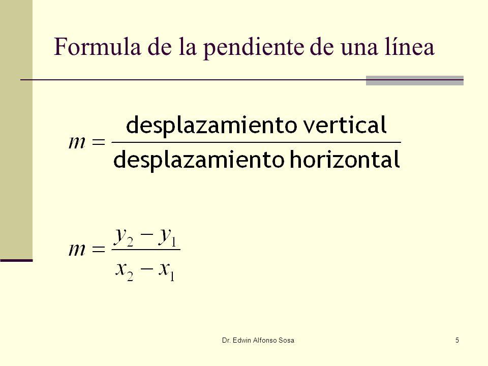 Dr. Edwin Alfonso Sosa5 Formula de la pendiente de una línea
