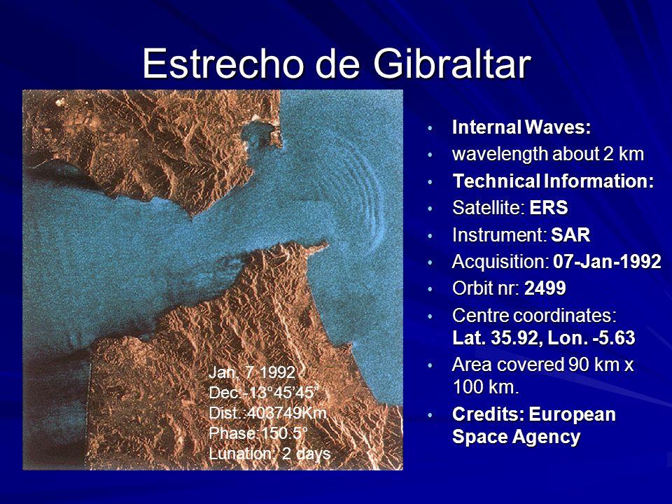 Estrecho de Gibraltar Internal Waves: Internal Waves: wavelength about 2 km wavelength about 2 km Technical Information: Technical Information: Satell