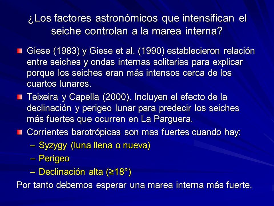 ¿Los factores astronómicos que intensifican el seiche controlan a la marea interna? Giese (1983) y Giese et al. (1990) establecieron relación entre se