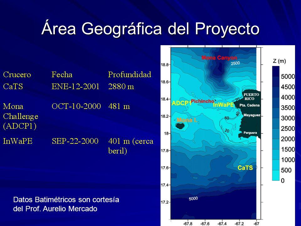 Área Geográfica del Proyecto Datos Batimétricos son cortesía del Prof. Aurelio Mercado