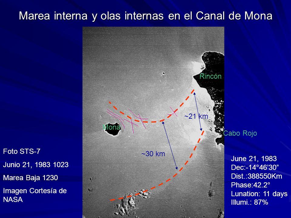 Marea interna y olas internas en el Canal de Mona Rincón Cabo Rojo ~21 km ~30 km Foto STS-7 Junio 21, 1983 1023 Marea Baja 1230 Imagen Cortesía de NAS