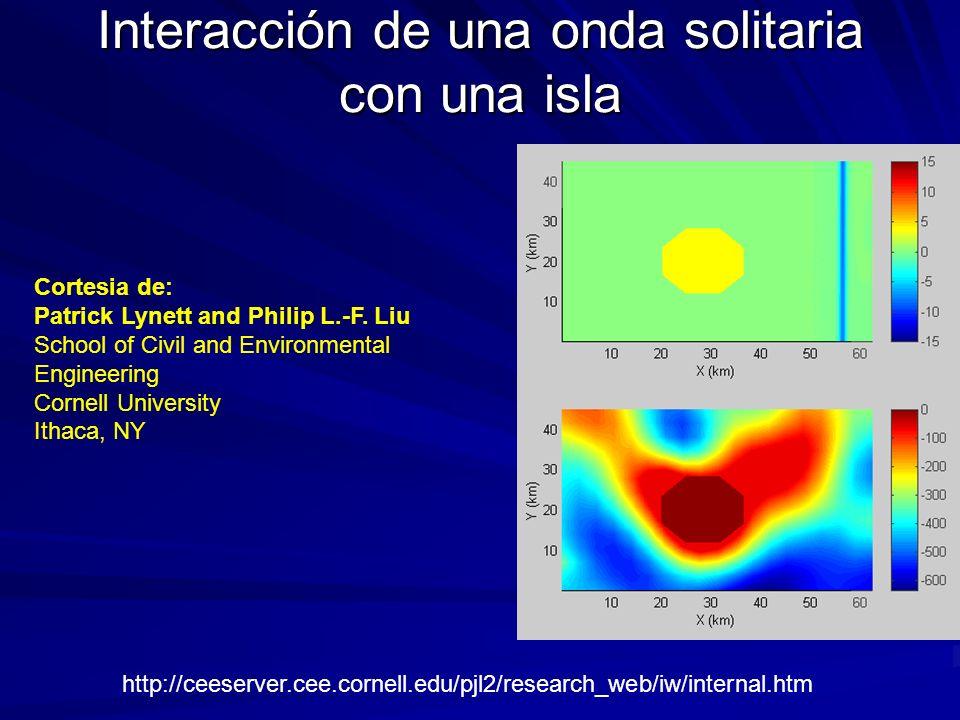 Interacción de una onda solitaria con una isla Cortesia de: Patrick Lynett and Philip L.-F. Liu School of Civil and Environmental Engineering Cornell