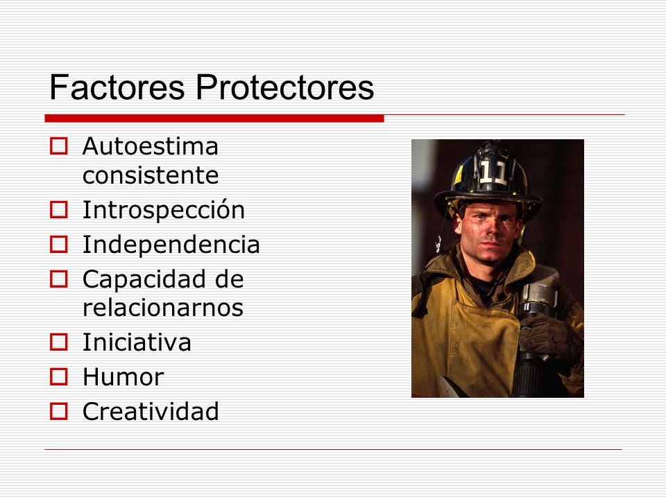 Factores Protectores Autoestima consistente Introspección Independencia Capacidad de relacionarnos Iniciativa Humor Creatividad