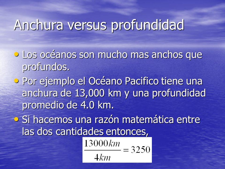 Anchura versus profundidad Los océanos son mucho mas anchos que profundos. Los océanos son mucho mas anchos que profundos. Por ejemplo el Océano Pacif