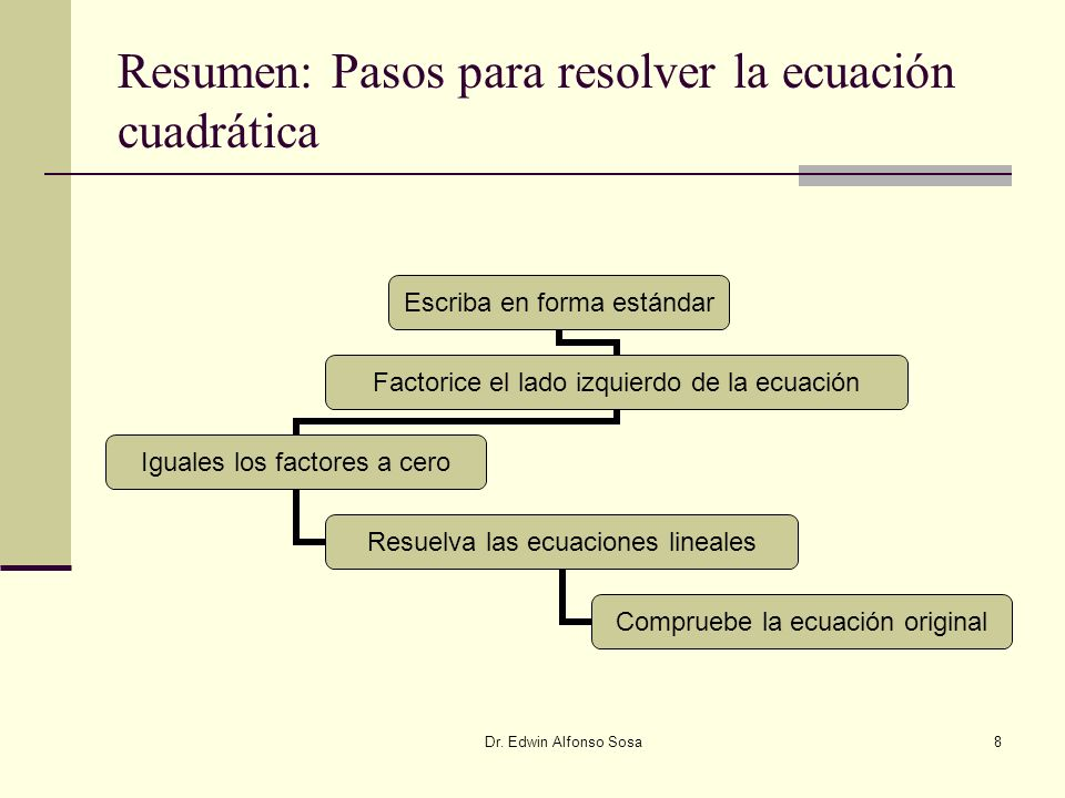 Dr. Edwin Alfonso Sosa8 Resumen: Pasos para resolver la ecuación cuadrática Escriba en forma estándar Factorice el lado izquierdo de la ecuación Igual
