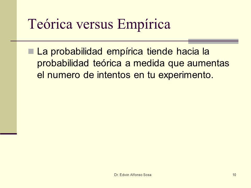 Dr. Edwin Alfonso Sosa10 Teórica versus Empírica La probabilidad empírica tiende hacia la probabilidad teórica a medida que aumentas el numero de inte