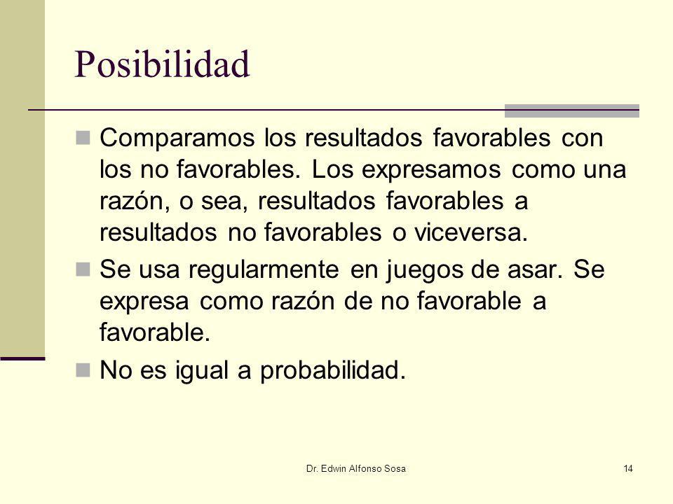 Dr. Edwin Alfonso Sosa14 Posibilidad Comparamos los resultados favorables con los no favorables. Los expresamos como una razón, o sea, resultados favo