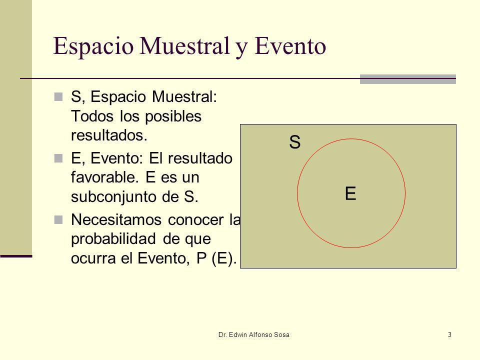 Dr. Edwin Alfonso Sosa3 Espacio Muestral y Evento S, Espacio Muestral: Todos los posibles resultados. E, Evento: El resultado favorable. E es un subco