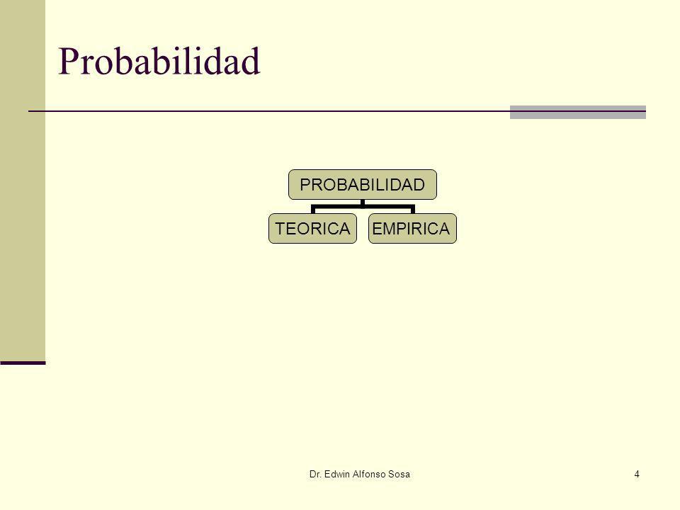 Dr. Edwin Alfonso Sosa4 Probabilidad PROBABILIDAD TEORICAEMPIRICA