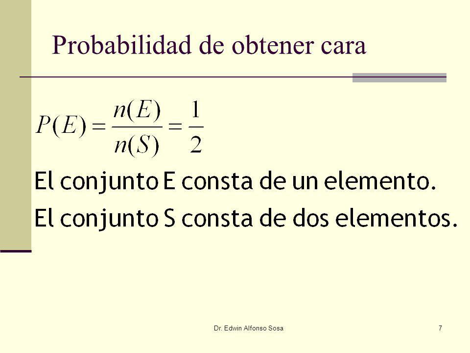 Dr. Edwin Alfonso Sosa7 Probabilidad de obtener cara